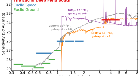 Spitzer_sep_proposal_sensitivity